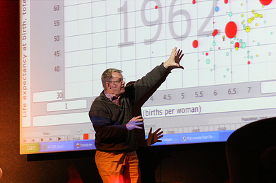 Hans Rosling explains data maps