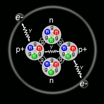 Bringing It All Together, a Helium Atom
