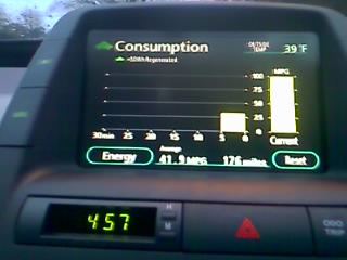 Prius at 41.9 MPG