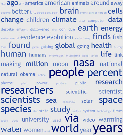 ideonexus 2009 Science Links Tag Cloud