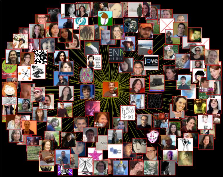 Bora-Centric Scio11 Twitter Graph