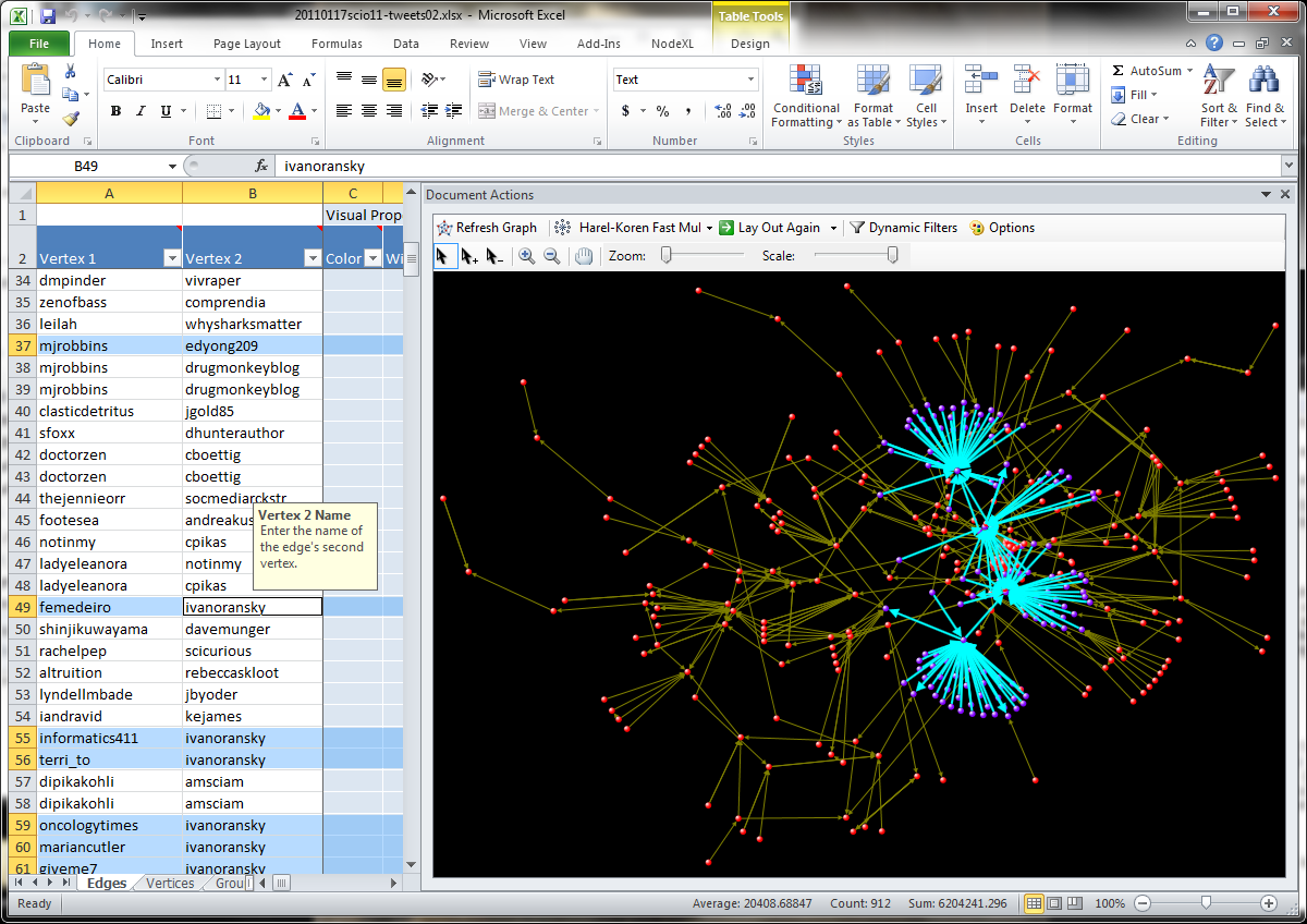 Social Network Mapping Fun With Nodexl And Science Online