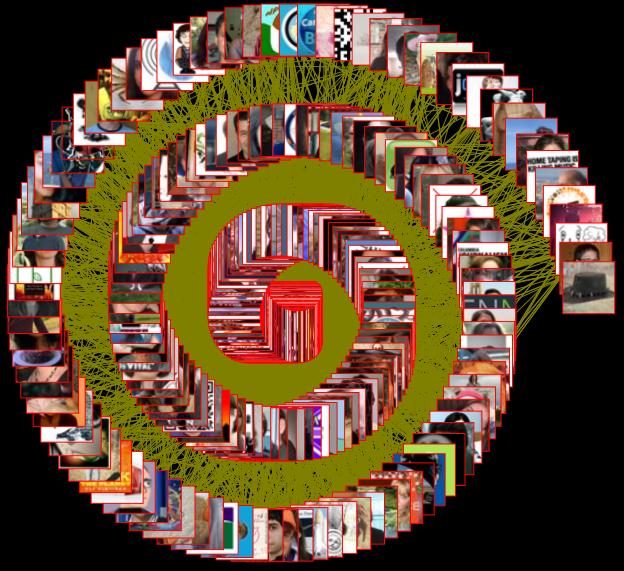 Scio11 Twitter Hash Tag, Spiral Graph