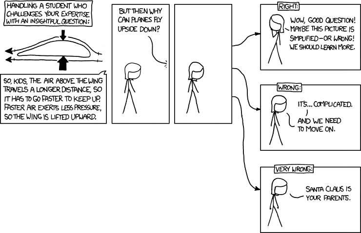 xkcd: Airfoil