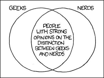 Venn of People with Strong Opinions About Nerds and Geeks