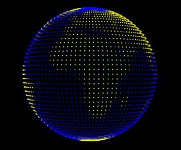 Globe Points